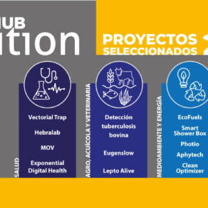 KNOW HUB IGNITION SELECTS 16 PROJECTS FOR ITS SECOND GENERATION